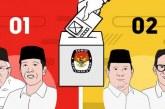 Respons Jokowi dan Kiai Ma'ruf Atas Hasil Survei Litbang Kompas