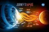81 Ribu WNI Daftar Terbang Gratis ke Mars