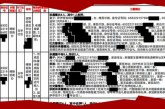 Dokumen Rahasia Bocor! China Kekang Kebebasan Beragama
