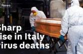 Apa yang Sebenarnya Terjadi di Italia?