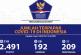 Pasien Sembuh Capai 192 Orang, Pemerintah Minta Masyarakat Lebih Disiplin Cegah Penularan Covid-19